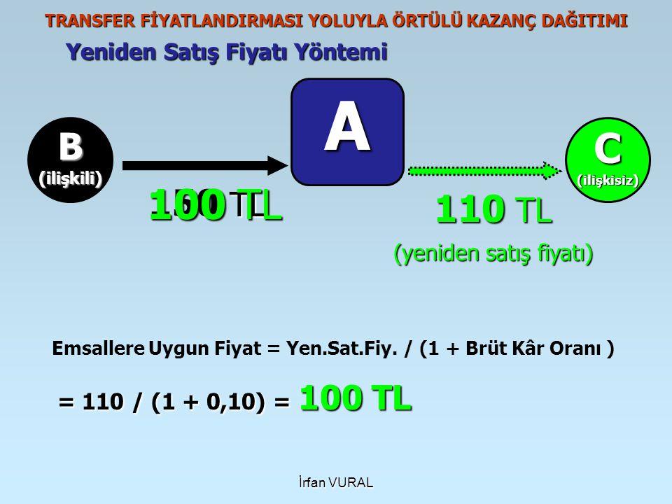 İrfan VURAL Yeniden Satış Fiyatı Yöntemi TRANSFER FİYATLANDIRMASI YOLUYLA ÖRTÜLÜ KAZANÇ DAĞITIMI A B(ilişkili)C(ilişkisiz) 150 TL 110 TL (yeniden satı