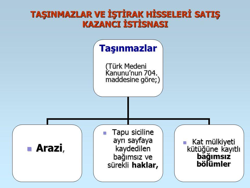 TAŞINMAZLAR VE İŞTİRAK HİSSELERİ SATIŞ KAZANCI İSTİSNASI Taşınmazlar (Türk Medeni Kanunu'nun 704. maddesine göre;) Arazi, Arazi, Tapu siciline ayrı sa