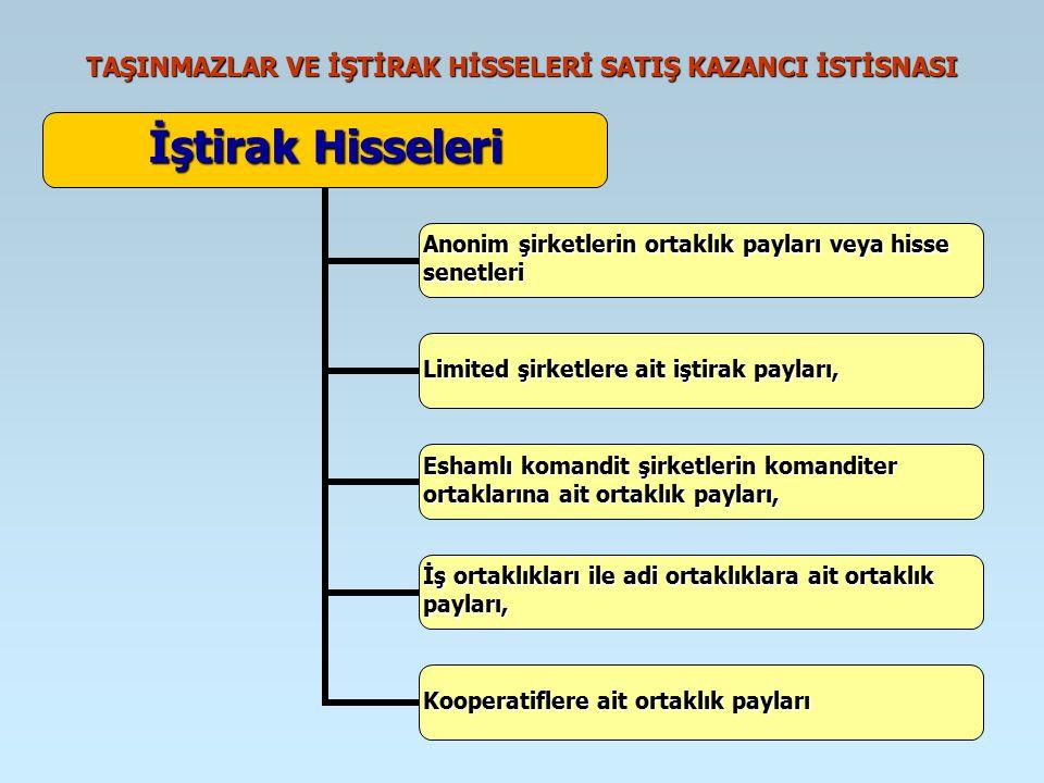 TAŞINMAZLAR VE İŞTİRAK HİSSELERİ SATIŞ KAZANCI İSTİSNASI İştirak Hisseleri Anonim şirketlerin ortaklık payları veya hisse senetleri Limited şirketlere