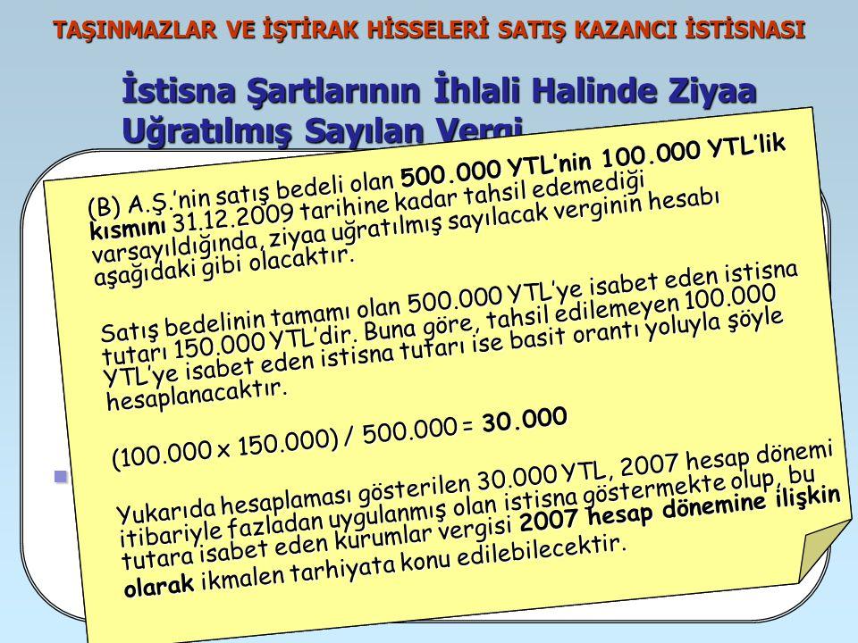 TAŞINMAZLAR VE İŞTİRAK HİSSELERİ SATIŞ KAZANCI İSTİSNASI İstisna Şartlarının İhlali Halinde Ziyaa Uğratılmış Sayılan Vergi Taşınmazlar ve iştirak hiss