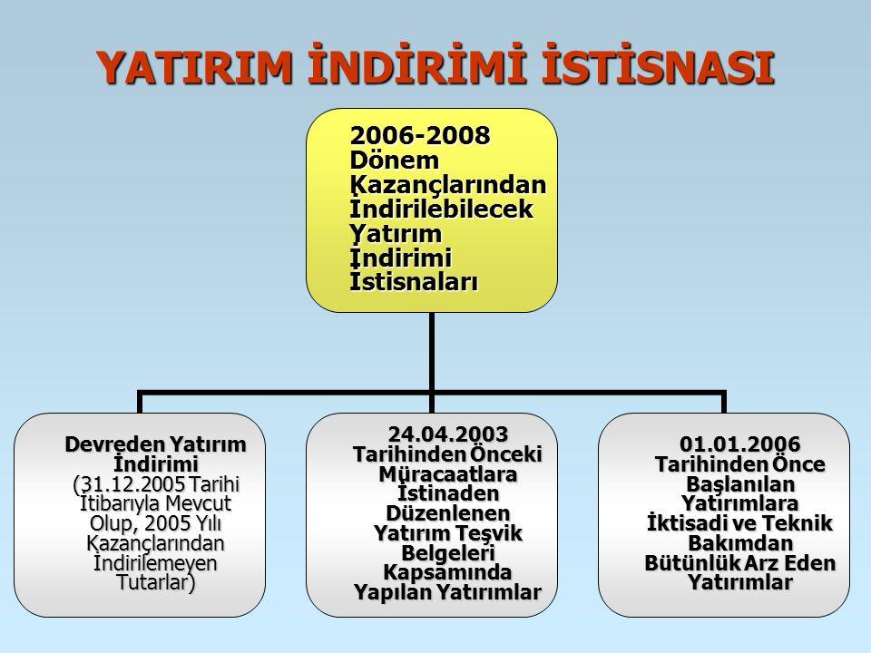 YATIRIM İNDİRİMİ İSTİSNASI 2006-2008 Dönem Kazançlarından İndirilebilecek Yatırım İndirimi İstisnaları Devreden Yatırım İndirimi (31.12.2005 Tarihi İt