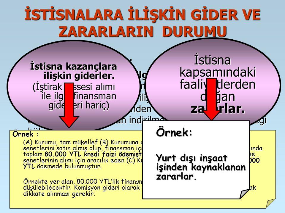İSTİSNALARA İLİŞKİN GİDER VE ZARARLARIN DURUMU KVK'nın 5/3.