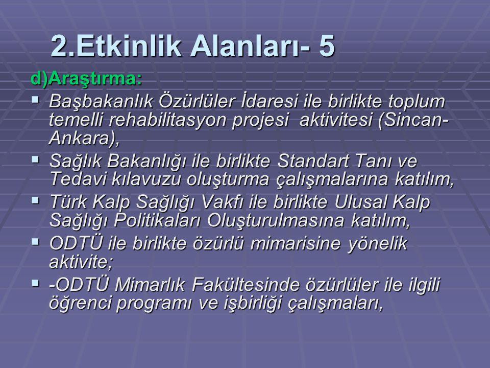 2.Etkinlik Alanları- 5 d)Araştırma:  Başbakanlık Özürlüler İdaresi ile birlikte toplum temelli rehabilitasyon projesi aktivitesi (Sincan- Ankara), 