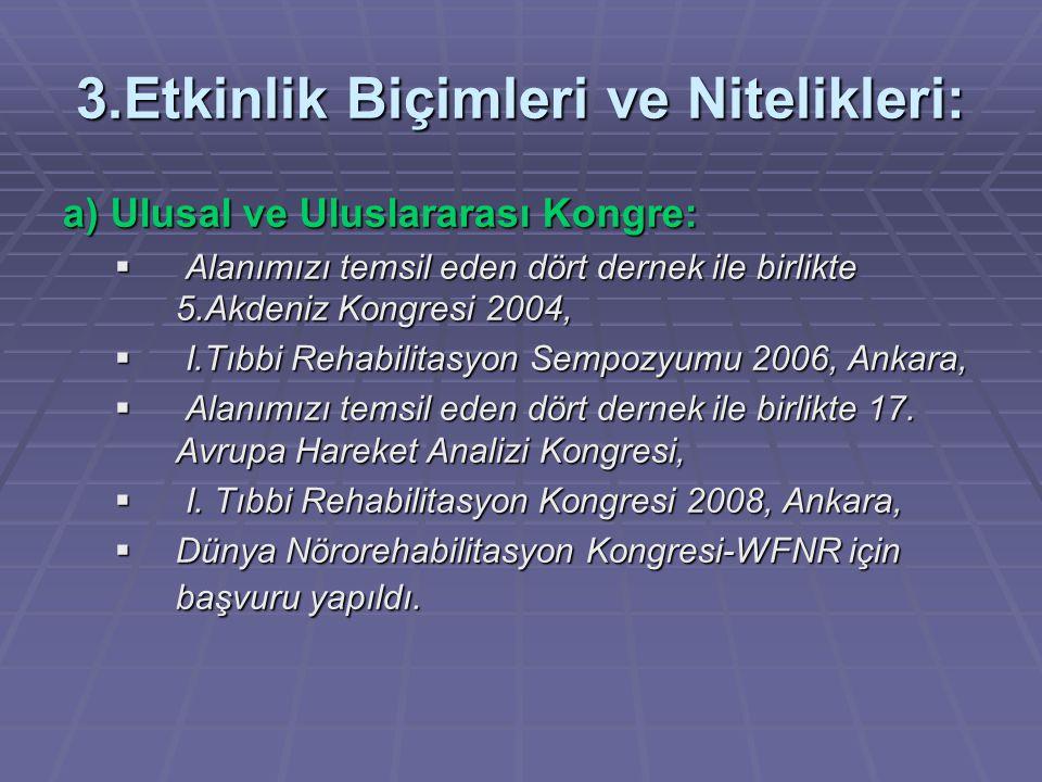 3.Etkinlik Biçimleri ve Nitelikleri: a) Ulusal ve Uluslararası Kongre:  Alanımızı temsil eden dört dernek ile birlikte 5.Akdeniz Kongresi 2004,  I.Tıbbi Rehabilitasyon Sempozyumu 2006, Ankara,  Alanımızı temsil eden dört dernek ile birlikte 17.