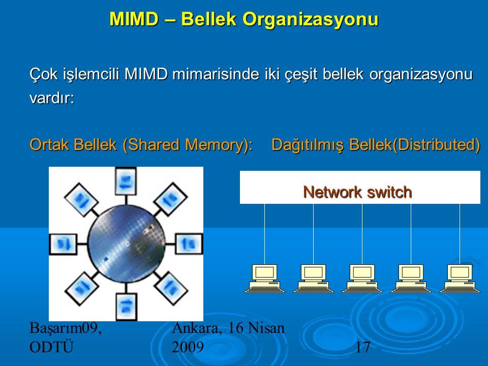 Başarım09, ODTÜ Ankara, 16 Nisan 200917 MIMD – Bellek Organizasyonu Çok işlemcili MIMD mimarisinde iki çeşit bellek organizasyonu vardır: Ortak Bellek (Shared Memory): Dağıtılmış Bellek(Distributed) Network switch Network switch