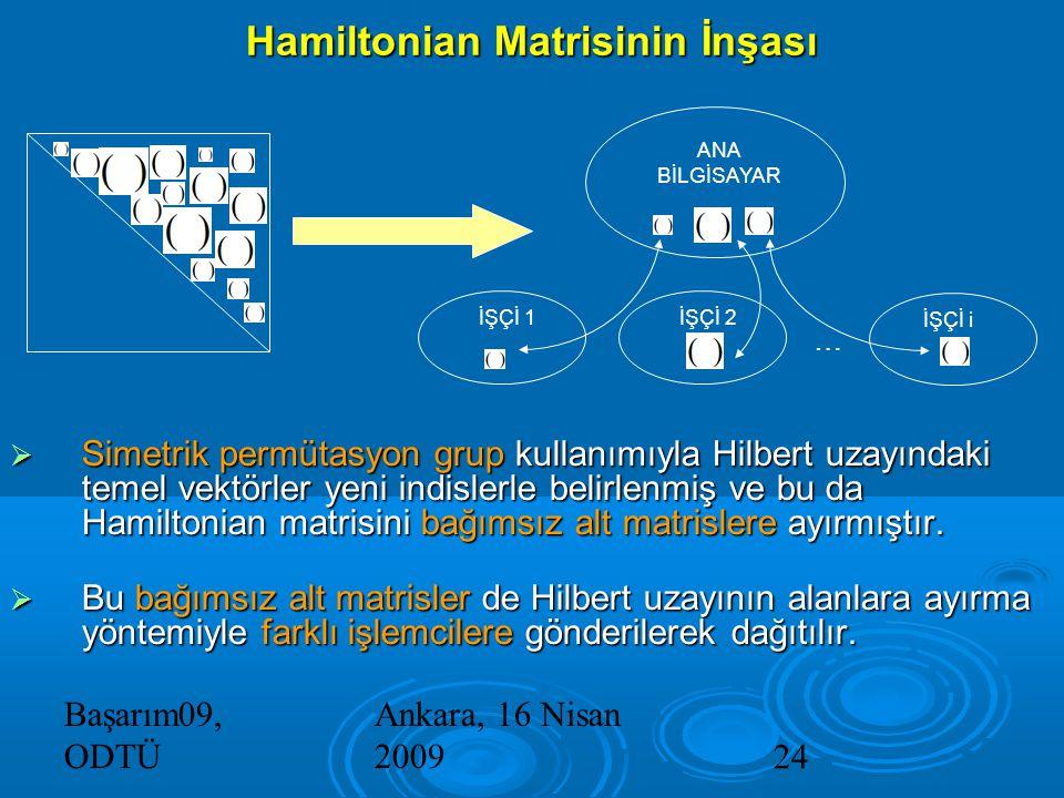 Başarım09, ODTÜ Ankara, 16 Nisan 200924 Hamiltonian Matrisinin İnşası … ANA BİLGİSAYAR İŞÇİ 1 İŞÇİ i İŞÇİ 2  Simetrik permütasyon grup kullanımıyla Hilbert uzayındaki temel vektörler yeni indislerle belirlenmiş ve bu da Hamiltonian matrisini bağımsız alt matrislere ayırmıştır.