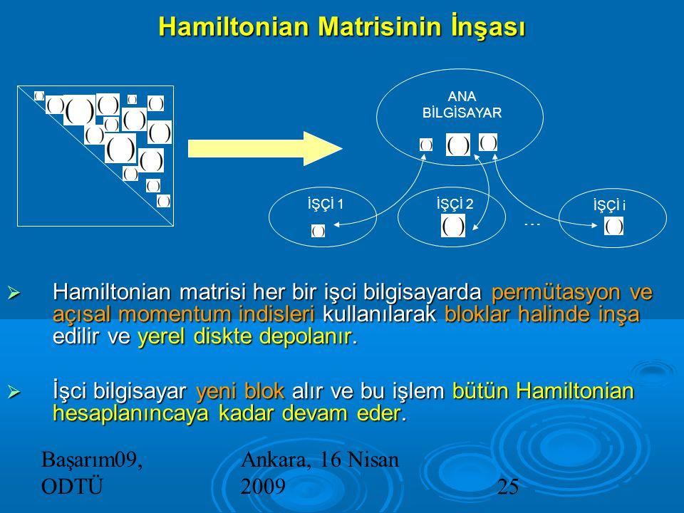 Başarım09, ODTÜ Ankara, 16 Nisan 200925 Hamiltonian Matrisinin İnşası … ANA BİLGİSAYAR İŞÇİ 1 İŞÇİ i İŞÇİ 2  Hamiltonian matrisi her bir işci bilgisayarda permütasyon ve açısal momentum indisleri kullanılarak bloklar halinde inşa edilir ve yerel diskte depolanır.