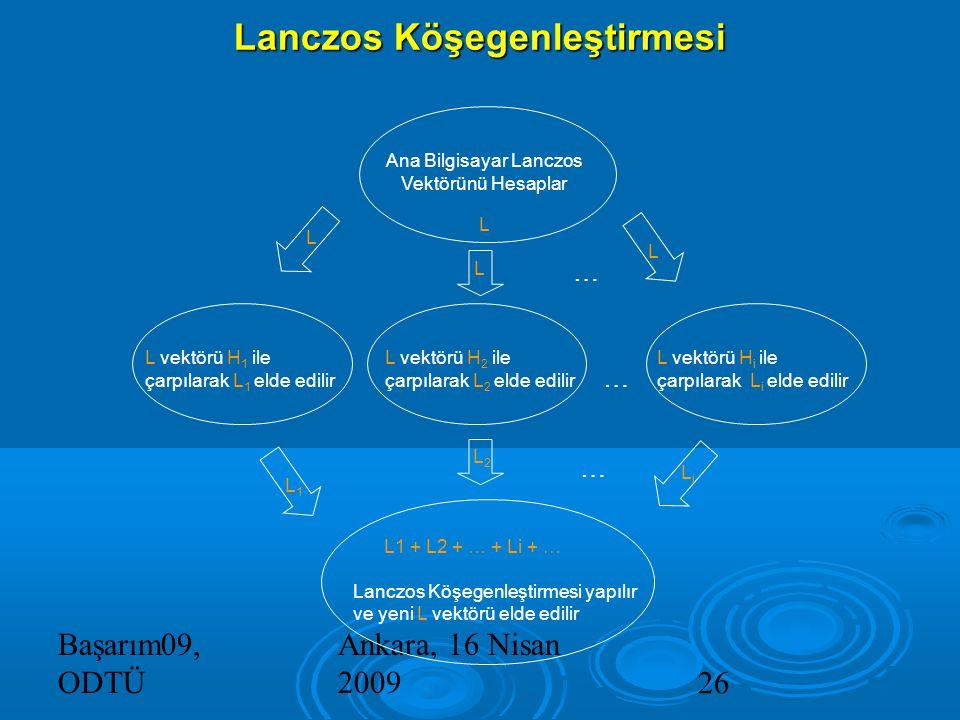Başarım09, ODTÜ Ankara, 16 Nisan 200926 Lanczos Köşegenleştirmesi Ana Bilgisayar Lanczos Vektörünü Hesaplar L L vektörü H 1 ile çarpılarak L 1 elde edilir L vektörü H 2 ile çarpılarak L 2 elde edilir L vektörü H i ile çarpılarak L i elde edilir … L1 + L2 + … + Li + … Lanczos Köşegenleştirmesi yapılır ve yeni L vektörü elde edilir … … L1L1 L2L2 L L L LiLi