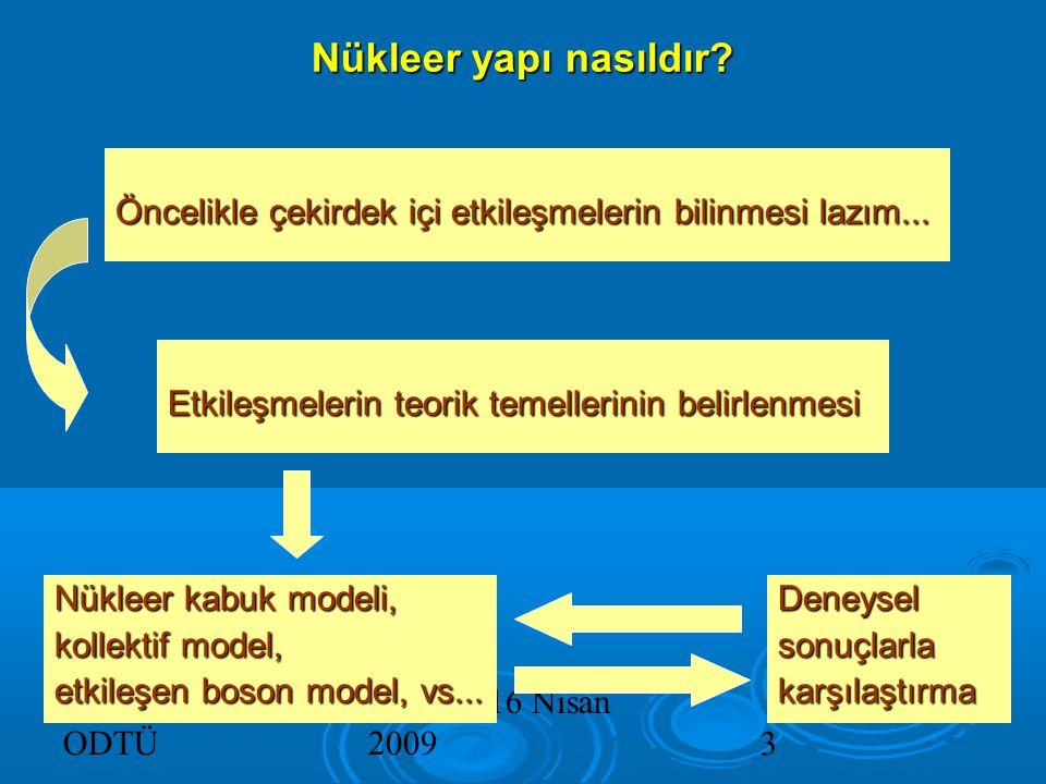 Başarım09, ODTÜ Ankara, 16 Nisan 20093 Nükleer yapı nasıldır.