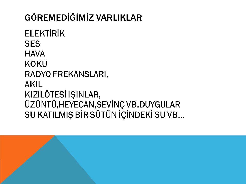 MELEK VE AHİRET ÜNİTESİYLE İLGİLİ KAZANIMLAR 1.