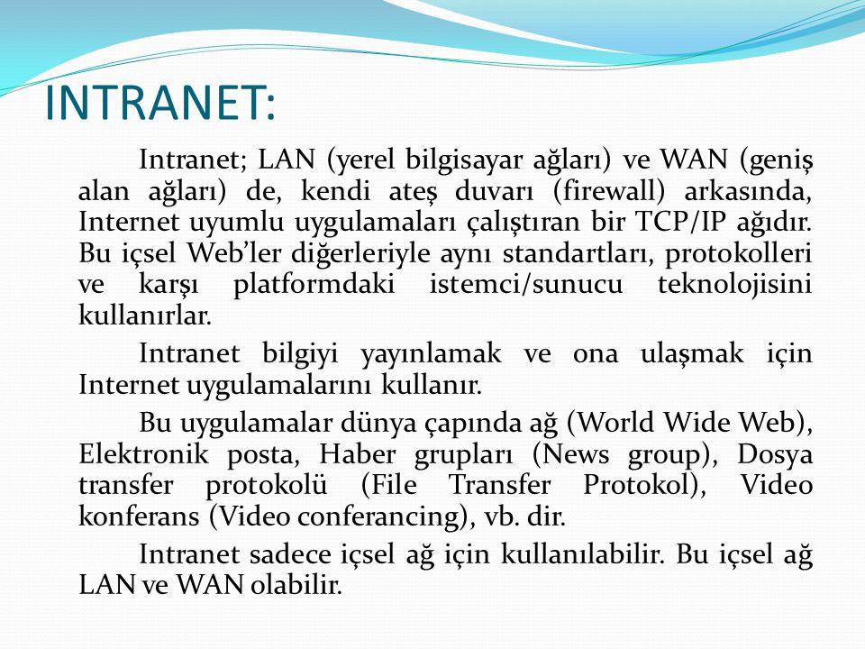 Intranet; LAN (yerel bilgisayar ağları) ve WAN (geniş alan ağları) de, kendi ateş duvarı (firewall) arkasında, Internet uyumlu uygulamaları çalıştıran