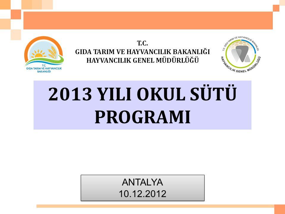 2013 YILI OKUL SÜTÜ PROGRAMI ANTALYA 10.12.2012 ANTALYA 10.12.2012 T.C.