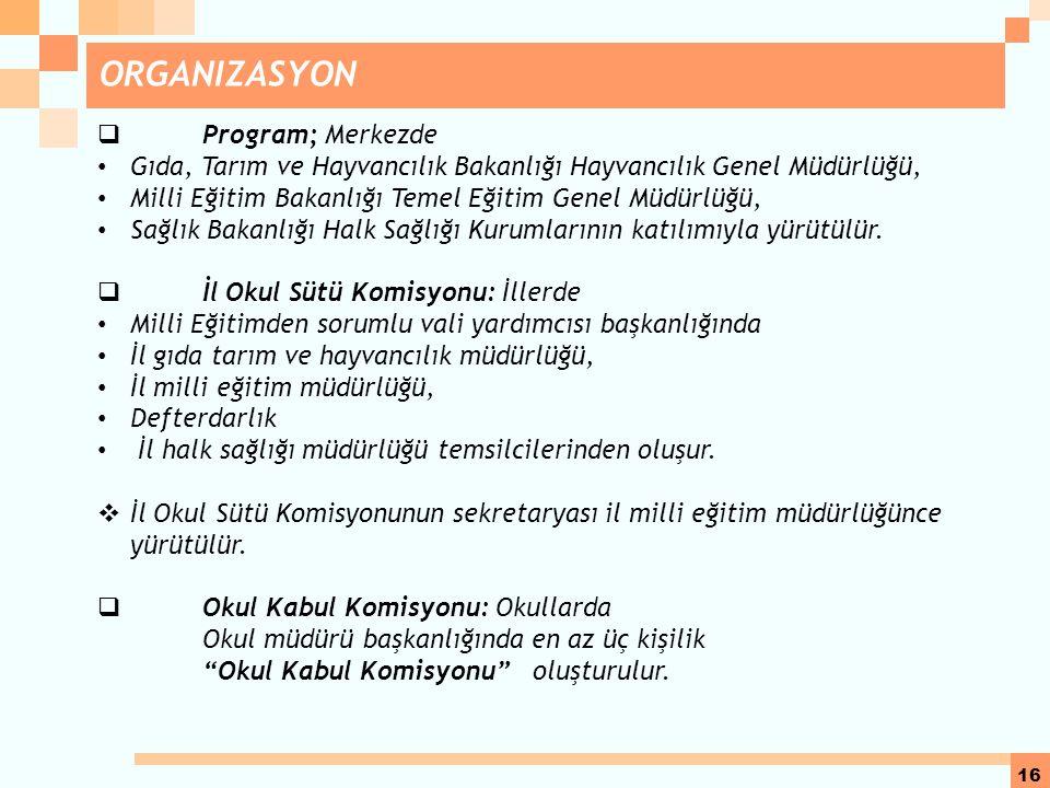 15 UHT içme sütü; 17/12/2011 tarihli ve 28145 sayılı Resmî Gazetede yayımlanan Gıda İşletmelerinin Kayıt ve Onay İşlemlerine Dair Yönetmelik kapsamınd