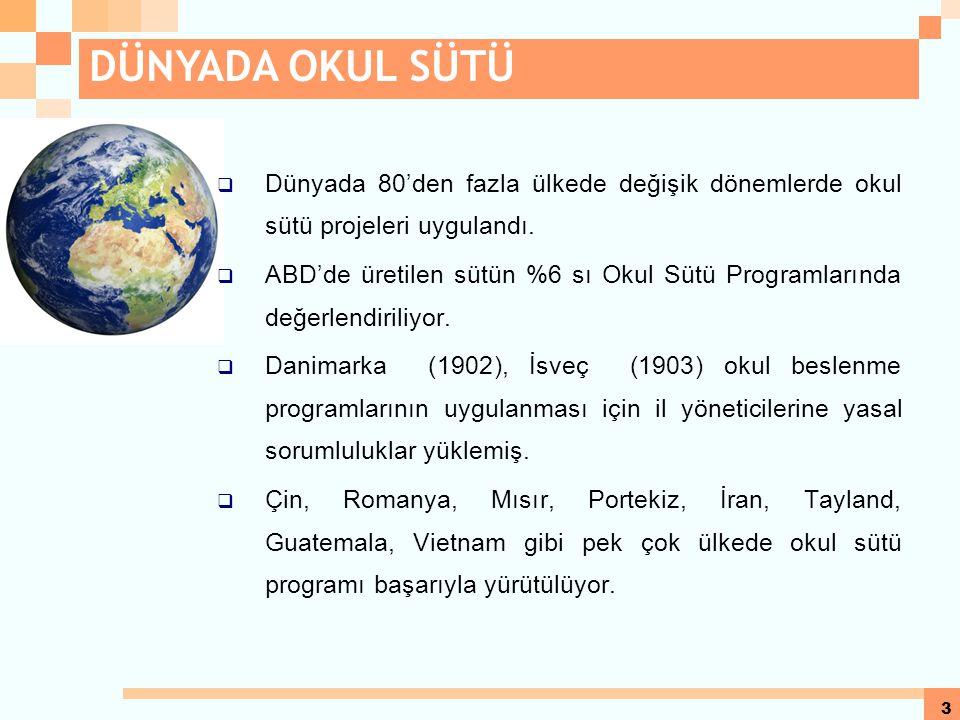 3 DÜNYADA OKUL SÜTÜ  Dünyada 80'den fazla ülkede değişik dönemlerde okul sütü projeleri uygulandı.