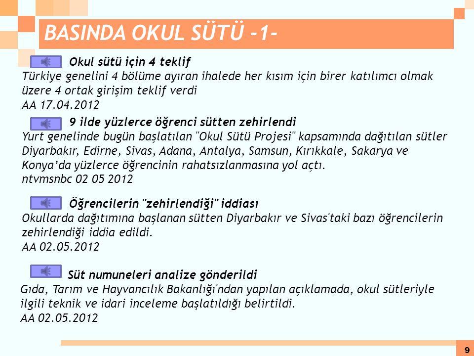 8 OKUL SÜTÜ PROGRAMI 2012 YILI GERÇEKLEŞMESİ Program 02.05.2012-08.06.2012 tarihleri arasında uygulandı ve 76.500.000 TL ödenek kullanıldı.