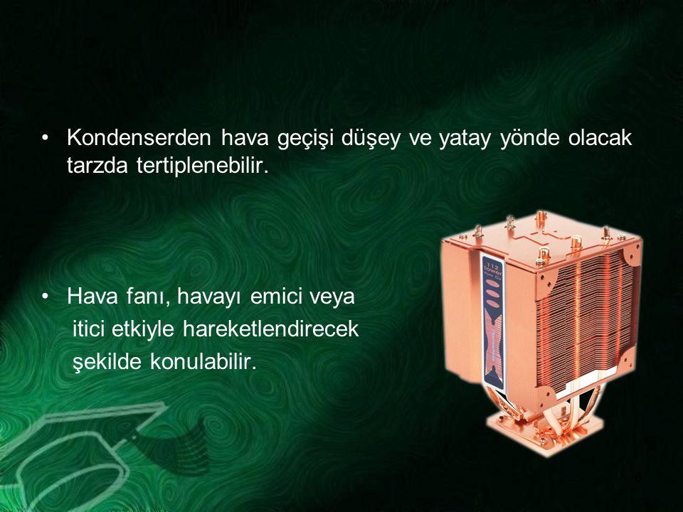 6 Kondenserden hava geçişi düşey ve yatay yönde olacak tarzda tertiplenebilir. Hava fanı, havayı emici veya itici etkiyle hareketlendirecek şekilde ko