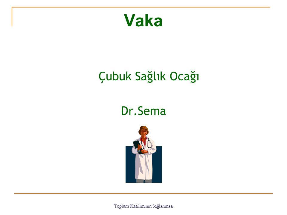 Toplum Katılımının Sağlanması 18 Vaka Çubuk Sağlık Ocağı Dr.Sema