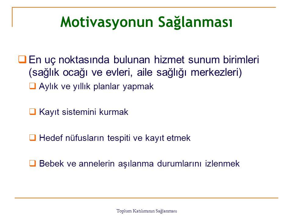 Toplum Katılımının Sağlanması 36 Motivasyonun Sağlanması  En uç noktasında bulunan hizmet sunum birimleri (sağlık ocağı ve evleri, aile sağlığı merke