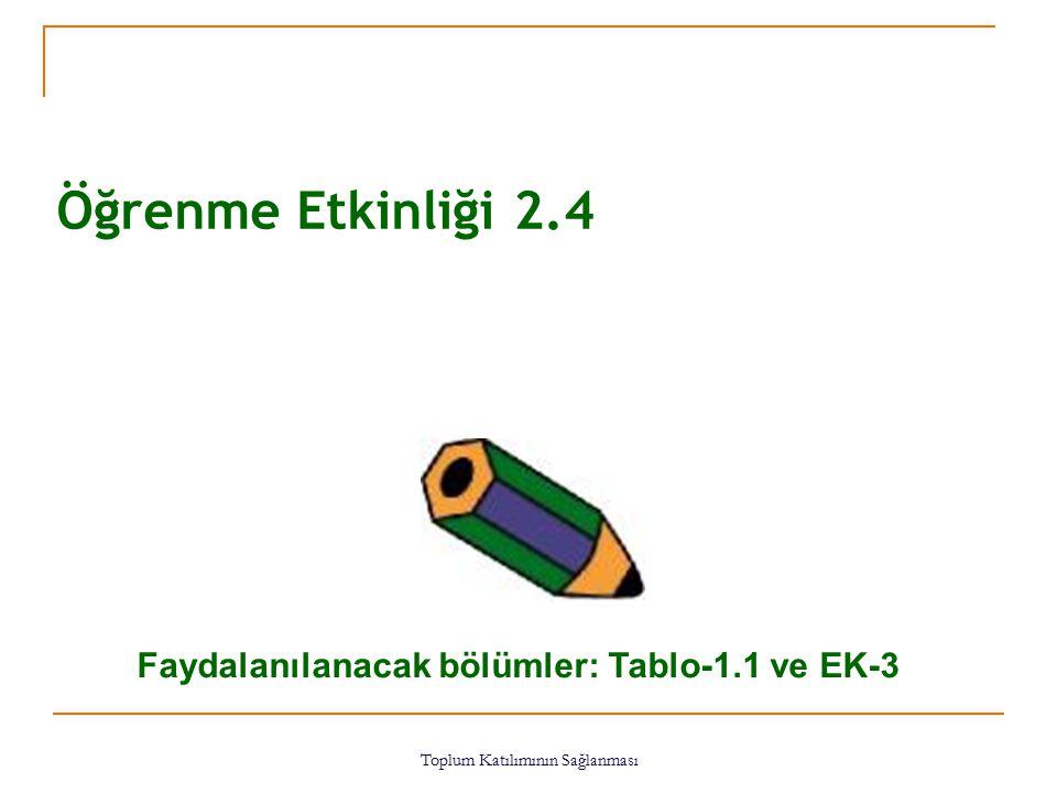 Toplum Katılımının Sağlanması 45 Öğrenme Etkinliği 2.4 Faydalanılanacak bölümler: Tablo-1.1 ve EK-3