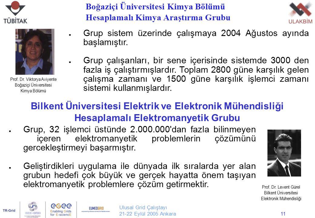 Ulusal Grid Çalıştayı 21-22 Eylül 2005 Ankara11 ● Grup sistem üzerinde çalışmaya 2004 Ağustos ayında başlamıştır. ● Grup çalışanları, bir sene içerisi