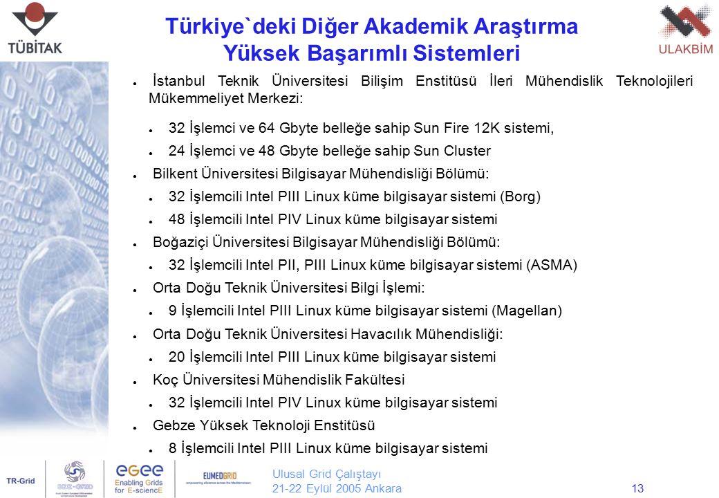 Ulusal Grid Çalıştayı 21-22 Eylül 2005 Ankara13 ● İstanbul Teknik Üniversitesi Bilişim Enstitüsü İleri Mühendislik Teknolojileri Mükemmeliyet Merkezi: