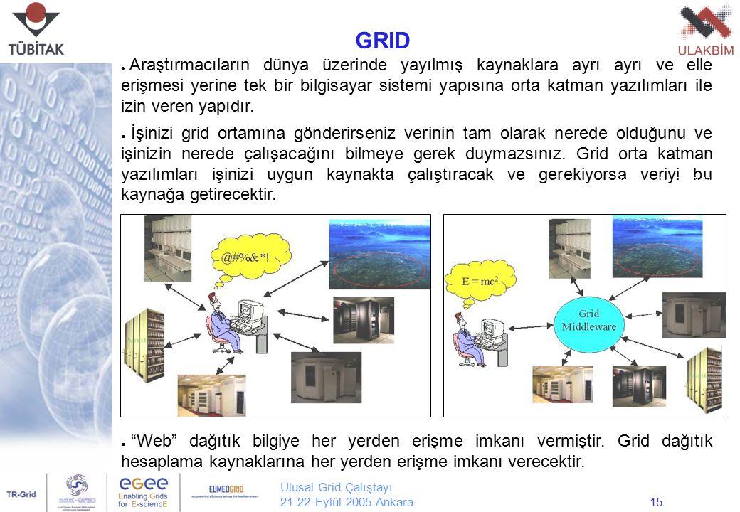 Ulusal Grid Çalıştayı 21-22 Eylül 2005 Ankara15 ● Araştırmacıların dünya üzerinde yayılmış kaynaklara ayrı ayrı ve elle erişmesi yerine tek bir bilgis