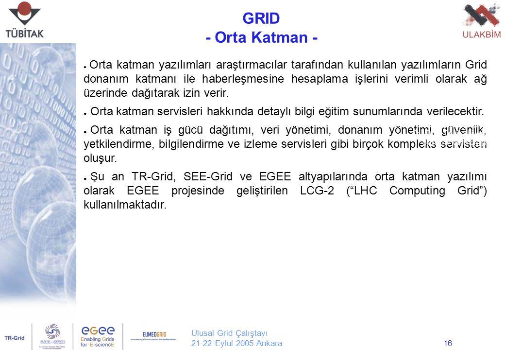 Ulusal Grid Çalıştayı 21-22 Eylül 2005 Ankara16 ● Orta katman yazılımları araştırmacılar tarafından kullanılan yazılımların Grid donanım katmanı ile h