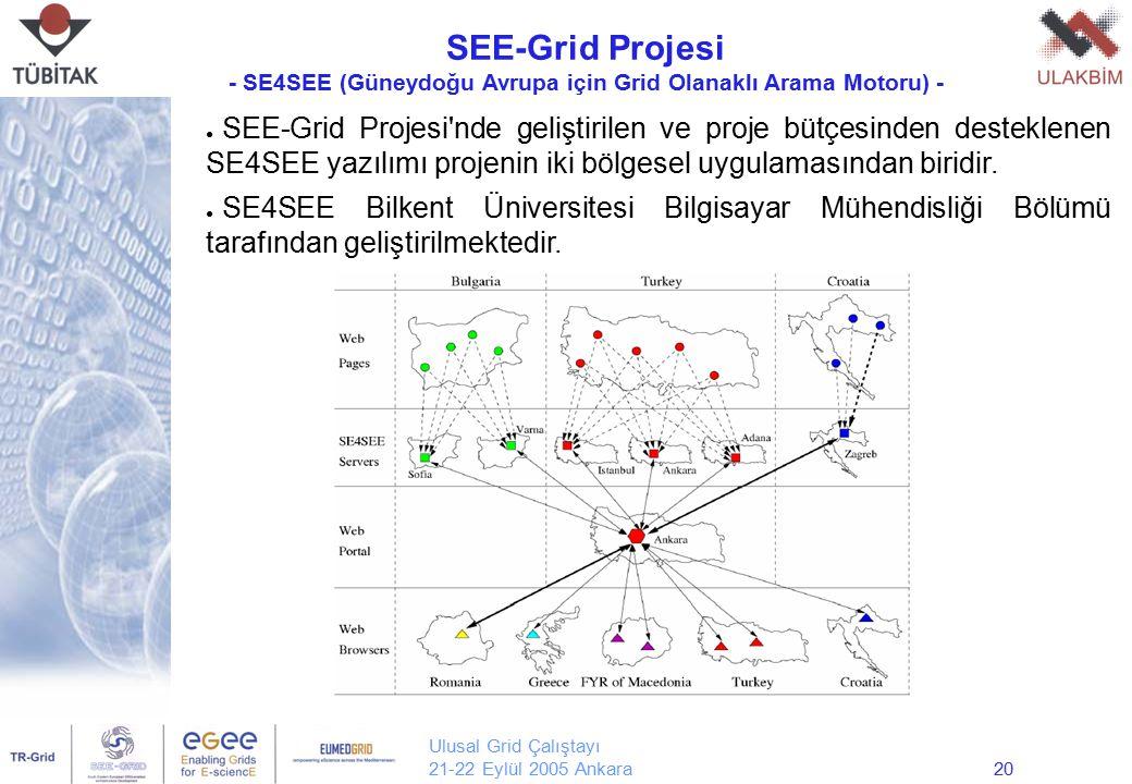 Ulusal Grid Çalıştayı 21-22 Eylül 2005 Ankara20 ● SEE-Grid Projesi'nde geliştirilen ve proje bütçesinden desteklenen SE4SEE yazılımı projenin iki bölg