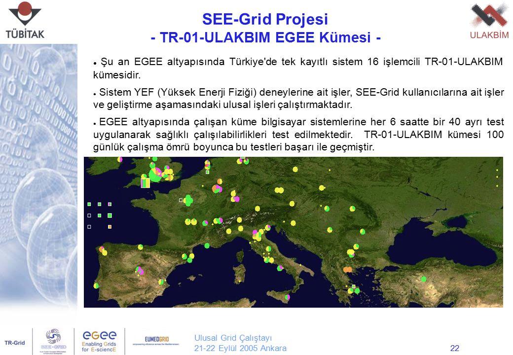Ulusal Grid Çalıştayı 21-22 Eylül 2005 Ankara22 SEE-Grid Projesi - TR-01-ULAKBIM EGEE Kümesi - Yrd. Doç. Dr. Erol Şahin Orta Doğu Teknik Üniversitesi
