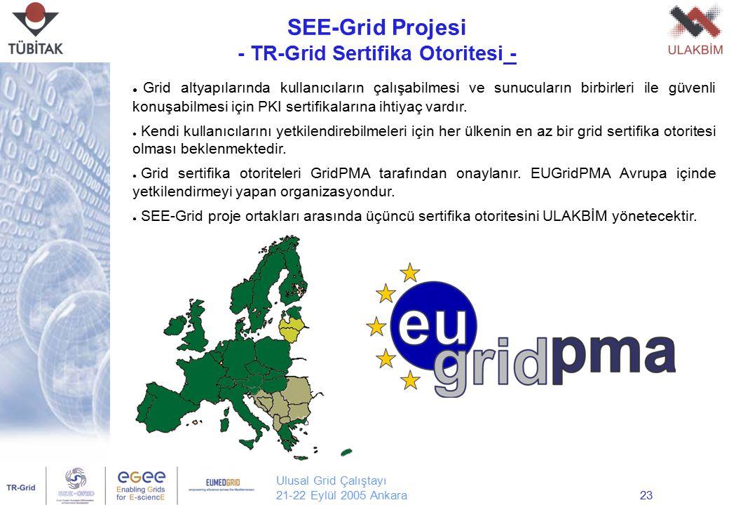 Ulusal Grid Çalıştayı 21-22 Eylül 2005 Ankara23 SEE-Grid Projesi - TR-Grid Sertifika Otoritesi - Yrd. Doç. Dr. Erol Şahin Orta Doğu Teknik Üniversites