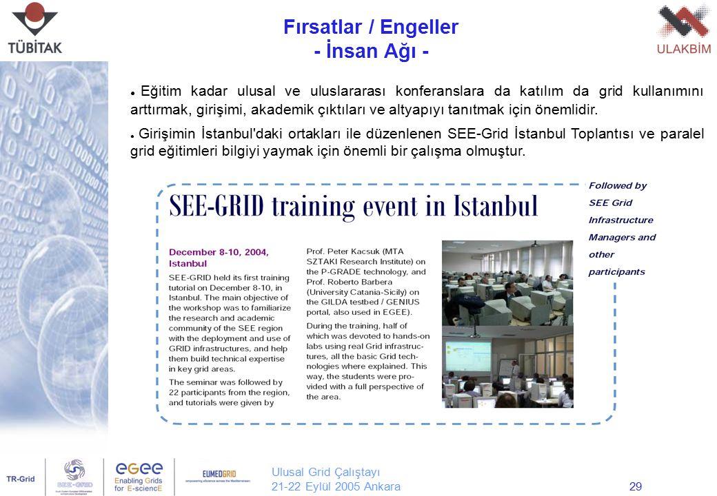 Ulusal Grid Çalıştayı 21-22 Eylül 2005 Ankara29 Fırsatlar / Engeller - İnsan Ağı - Yrd. Doç. Dr. Erol Şahin Orta Doğu Teknik Üniversitesi Bilgisayar M