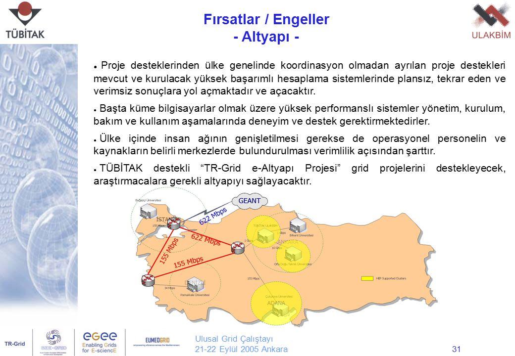 Ulusal Grid Çalıştayı 21-22 Eylül 2005 Ankara31 Fırsatlar / Engeller - Altyapı - Yrd. Doç. Dr. Erol Şahin Orta Doğu Teknik Üniversitesi Bilgisayar Müh