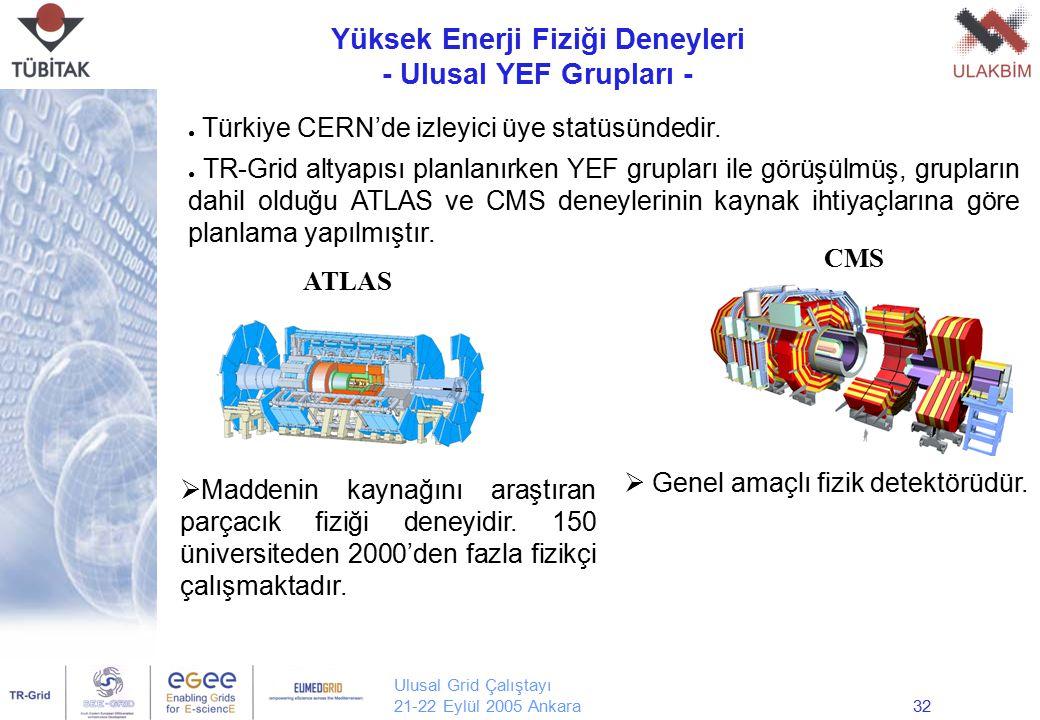 Ulusal Grid Çalıştayı 21-22 Eylül 2005 Ankara32 Yüksek Enerji Fiziği Deneyleri - Ulusal YEF Grupları - Yrd. Doç. Dr. Erol Şahin Orta Doğu Teknik Ünive