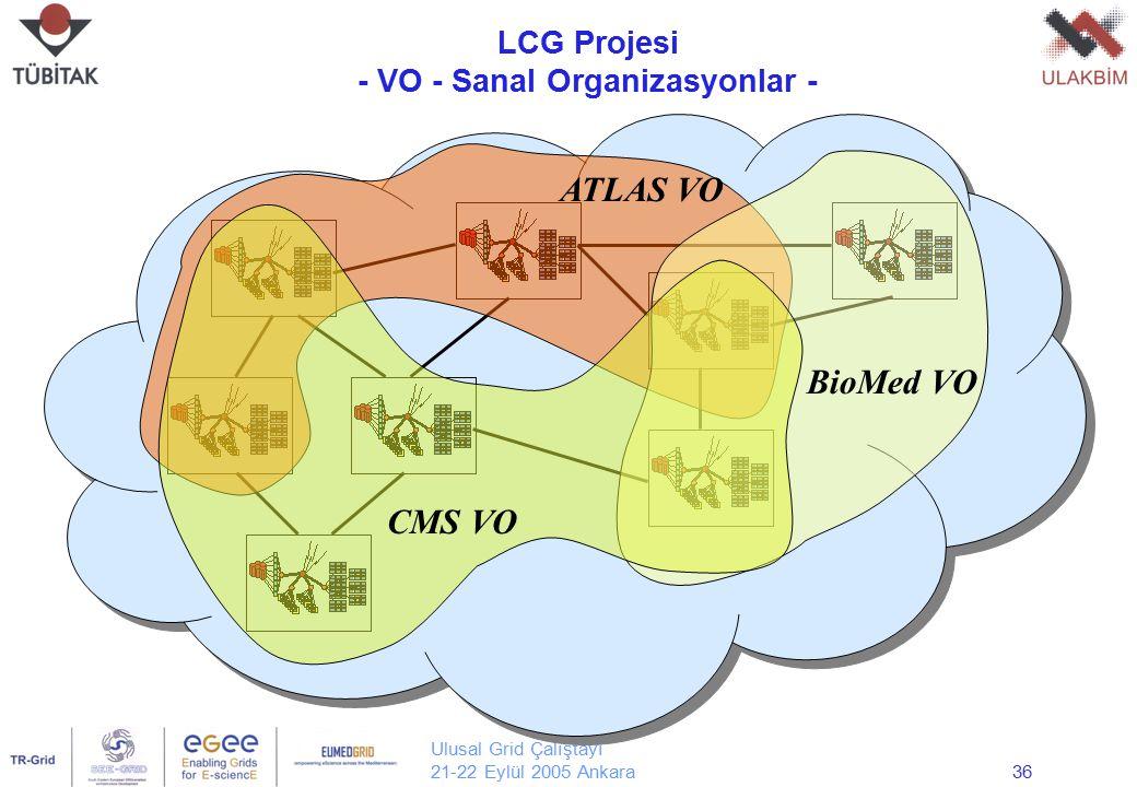 Ulusal Grid Çalıştayı 21-22 Eylül 2005 Ankara36 LCG Projesi - VO - Sanal Organizasyonlar - Yrd. Doç. Dr. Erol Şahin Orta Doğu Teknik Üniversitesi Bilg