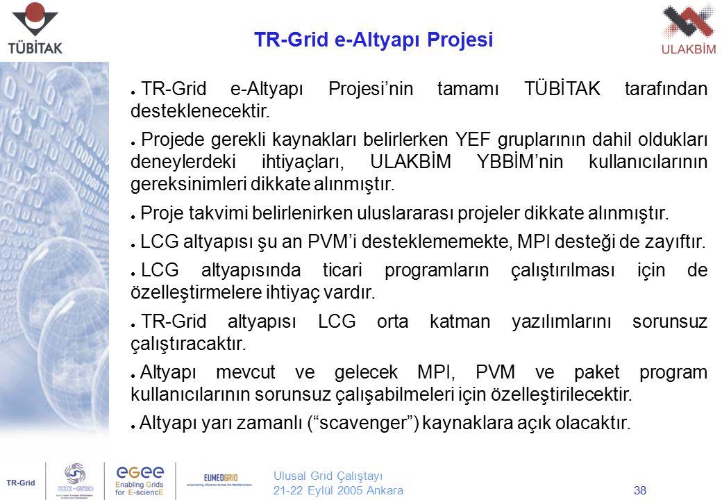 Ulusal Grid Çalıştayı 21-22 Eylül 2005 Ankara38 TR-Grid e-Altyapı Projesi ● TR-Grid e-Altyapı Projesi'nin tamamı TÜBİTAK tarafından desteklenecektir.