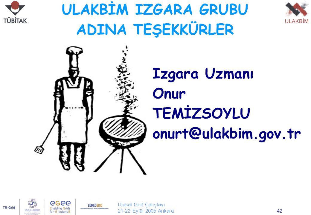 Ulusal Grid Çalıştayı 21-22 Eylül 2005 Ankara42 ULAKBİM IZGARA GRUBU ADINA TEŞEKKÜRLER Izgara Uzmanı Onur TEMİZSOYLU onurt@ulakbim.gov.tr