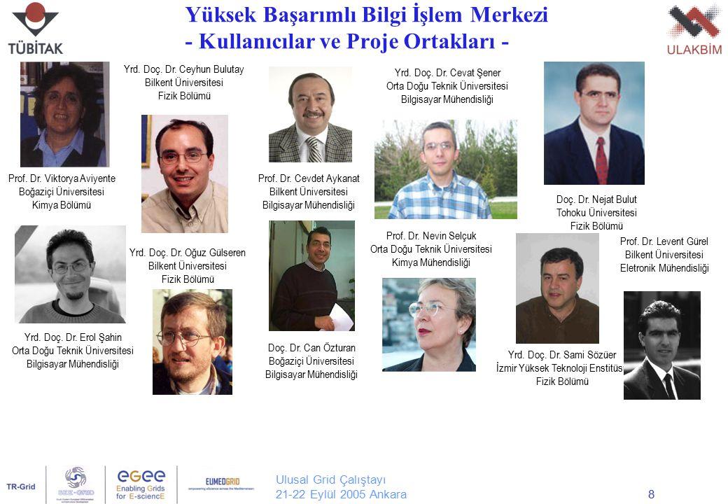 Ulusal Grid Çalıştayı 21-22 Eylül 2005 Ankara8 Prof. Dr. Viktorya Aviyente Boğaziçi Üniversitesi Kimya Bölümü Yrd. Doç. Dr. Ceyhun Bulutay Bilkent Üni
