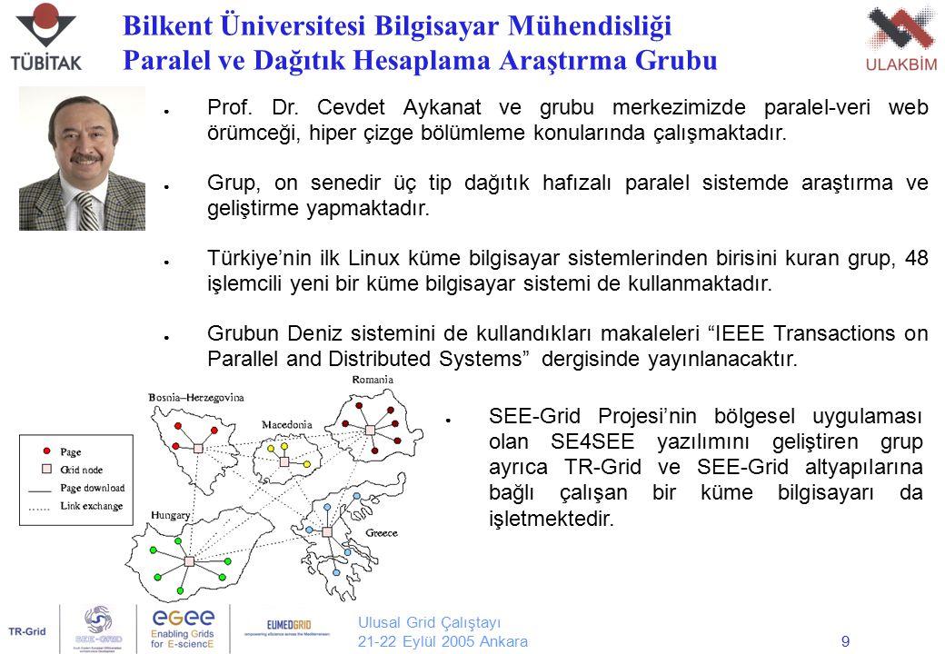 Ulusal Grid Çalıştayı 21-22 Eylül 2005 Ankara9 Prof. Dr. Cevdet Aykanat Bilkent Üniversitesi Bilgisayar Mühendisliği ● Prof. Dr. Cevdet Aykanat ve gru