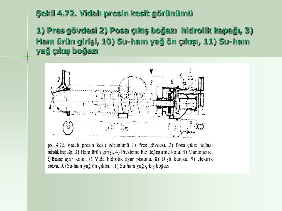 Şekil 4.72. Vidalı presin kesit görünümü 1) Pres gövdesi 2) Posa çıkış boğazı hidrolik kapağı, 3) Ham ürün girişi, 10) Su-ham yağ ön çıkışı, 11) Su-ha