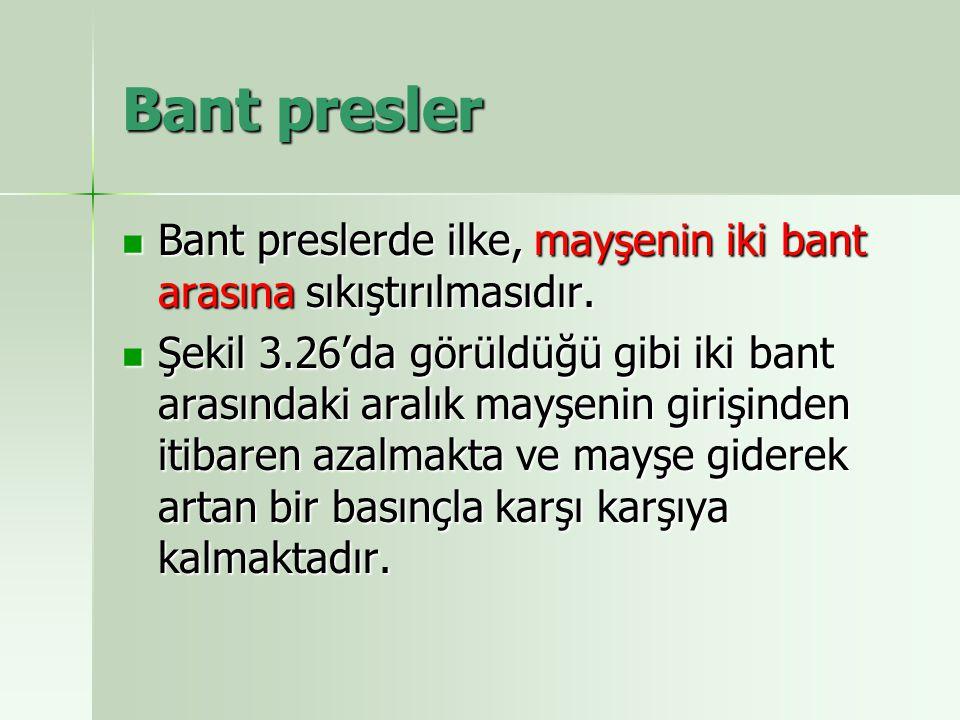 Bant presler Bant preslerde ilke, mayşenin iki bant arasına sıkıştırılmasıdır. Bant preslerde ilke, mayşenin iki bant arasına sıkıştırılmasıdır. Şekil
