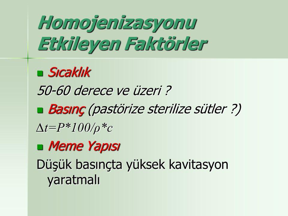 Homojenizasyonu Etkileyen Faktörler Sıcaklık Sıcaklık 50-60 derece ve üzeri ? Basınç (pastörize sterilize sütler ?) Basınç (pastörize sterilize sütler