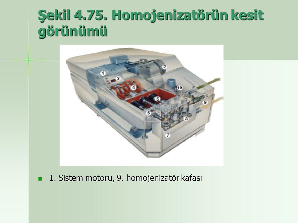 Şekil 4.75. Homojenizatörün kesit görünümü 1. Sistem motoru, 9. homojenizatör kafası 1. Sistem motoru, 9. homojenizatör kafası