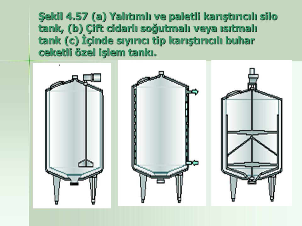 Şekil 4.57 (a) Yalıtımlı ve paletli karıştırıcılı silo tank, (b) Çift cidarlı soğutmalı veya ısıtmalı tank (c) İçinde sıyırıcı tip karıştırıcılı buhar