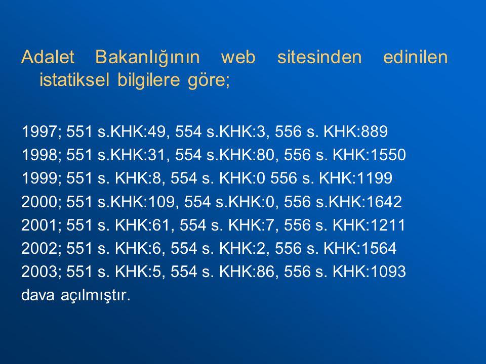 Adalet Bakanlığının web sitesinden edinilen istatiksel bilgilere göre; 1997; 551 s.KHK:49, 554 s.KHK:3, 556 s. KHK:889 1998; 551 s.KHK:31, 554 s.KHK:8