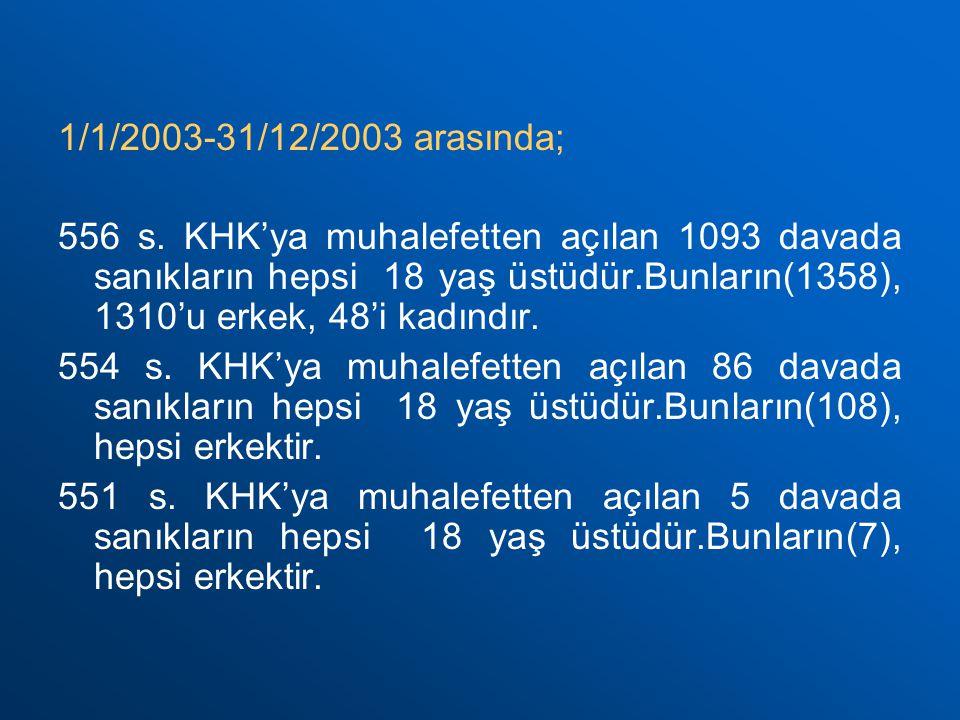 1/1/2003-31/12/2003 arasında; 556 s. KHK'ya muhalefetten açılan 1093 davada sanıkların hepsi 18 yaş üstüdür.Bunların(1358), 1310'u erkek, 48'i kadındı