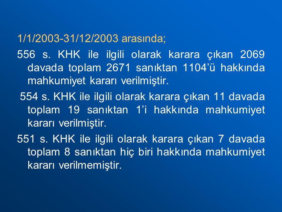 1/1/2003-31/12/2003 arasında; 556 s. KHK ile ilgili olarak karara çıkan 2069 davada toplam 2671 sanıktan 1104'ü hakkında mahkumiyet kararı verilmiştir