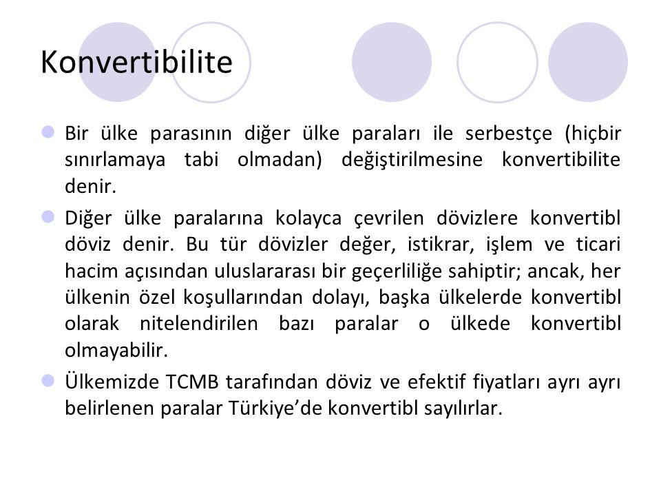 Konvertibilite Bir ülke parasının diğer ülke paraları ile serbestçe (hiçbir sınırlamaya tabi olmadan) değiştirilmesine konvertibilite denir. Diğer ülk