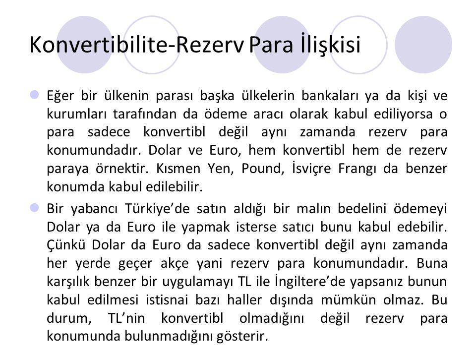 Konvertibilite-Rezerv Para İlişkisi Eğer bir ülkenin parası başka ülkelerin bankaları ya da kişi ve kurumları tarafından da ödeme aracı olarak kabul e