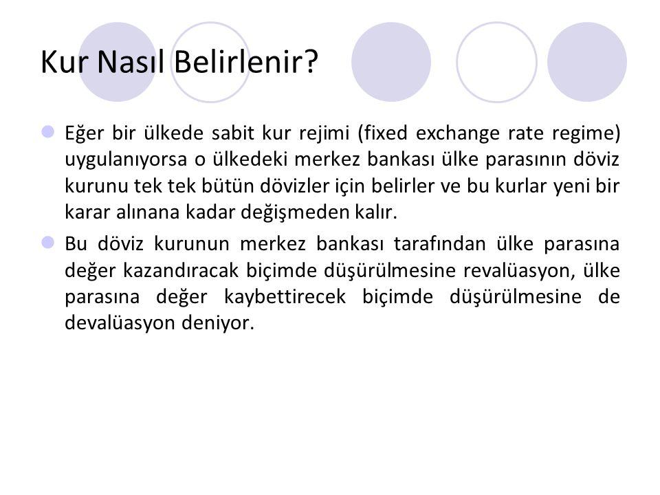 Kur Nasıl Belirlenir? Eğer bir ülkede sabit kur rejimi (fixed exchange rate regime) uygulanıyorsa o ülkedeki merkez bankası ülke parasının döviz kurun