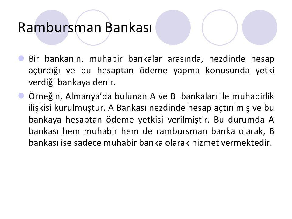 Rambursman Bankası Bir bankanın, muhabir bankalar arasında, nezdinde hesap açtırdığı ve bu hesaptan ödeme yapma konusunda yetki verdiği bankaya denir.